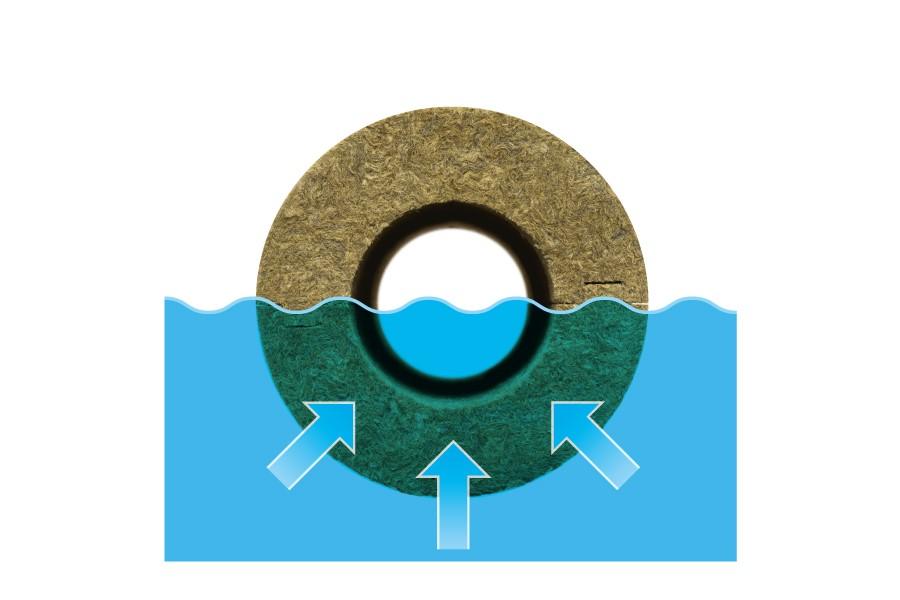 vodopogloshhenie materialov